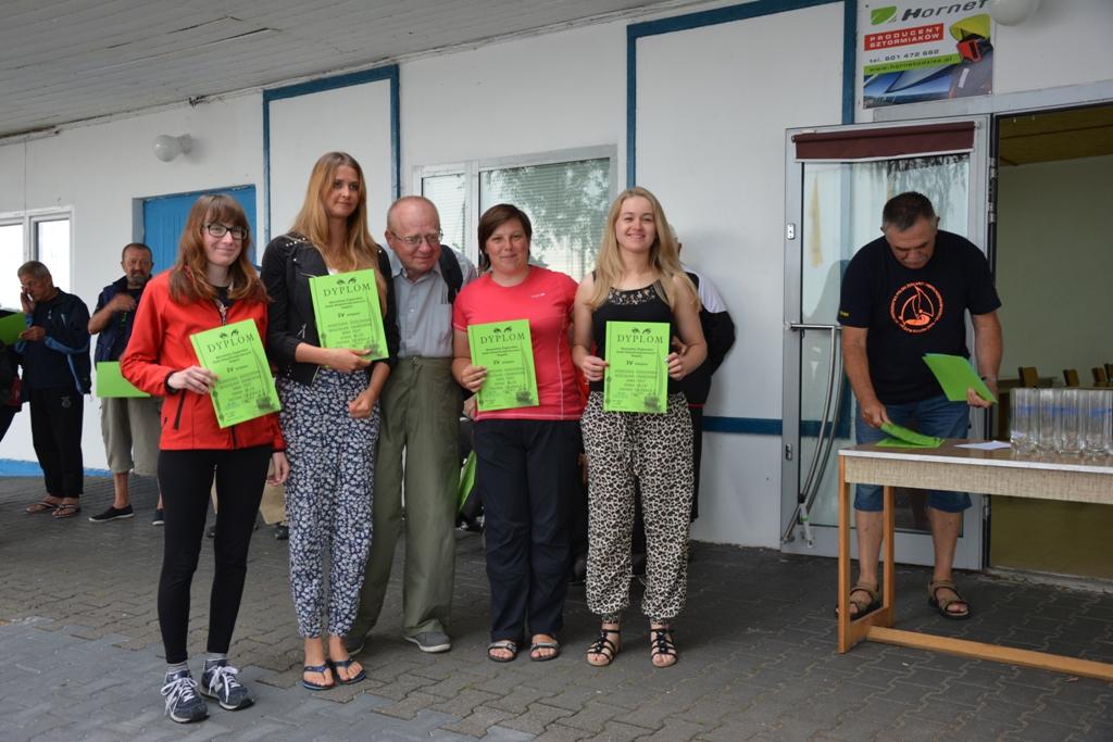 Przeglądasz zdjęcia w artykule: II Warsztaty Żeglarskie Osób Niepełnosprawnych 15 – 28.07.2015 r.